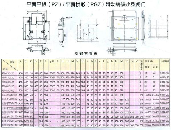 平面平板(PZ)、平面拱形(PGZ)滑动铸铁小型闸门