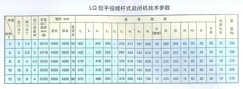 LQ型手摇螺杆式启闭机技术参数