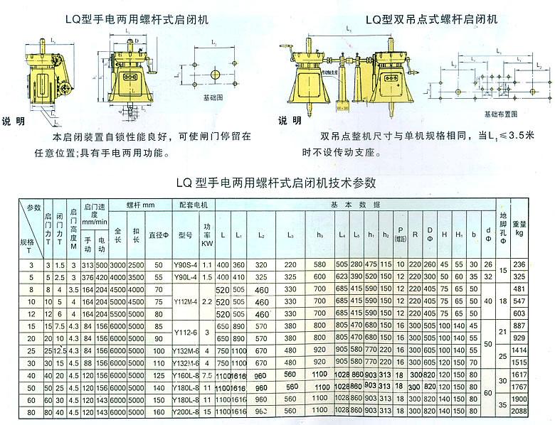 LQ型手电两用螺杆式启闭机