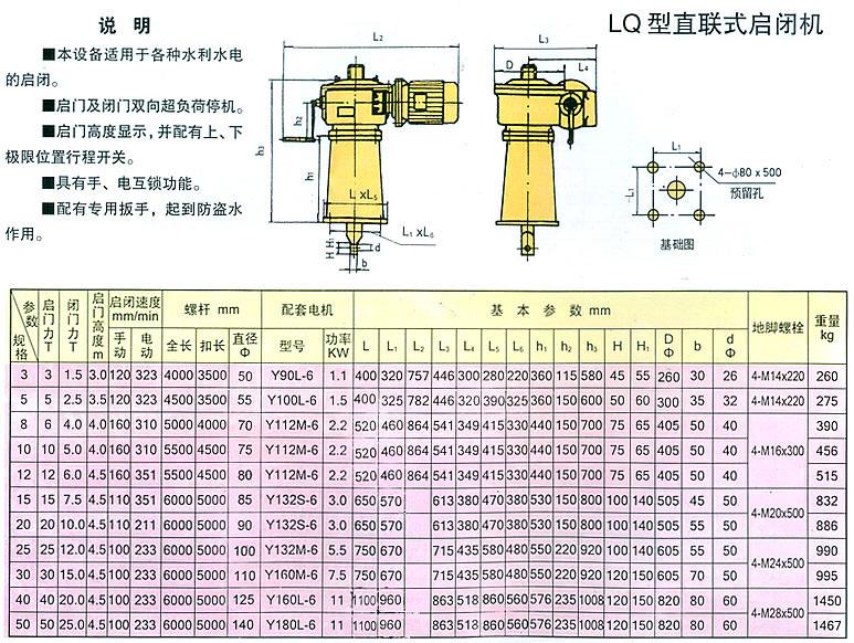 LQ型直联式启闭机
