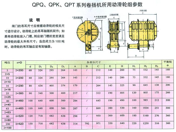 QPQ、QPT、QPK卷扬机所用动滑轮组参数